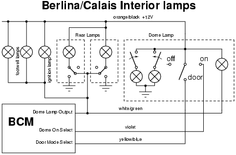 Berlina_Int_Lamps vy dome lamp install electrical car dome light wiring diagram at soozxer.org